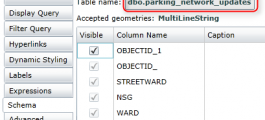 Database table name length