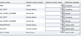 Gazetteer Search Field names